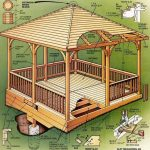 Cabin Plans and Gazebo Plans And Material List