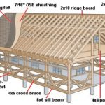Greenhouse Drawing Plans and Diy Horse Stable Plans