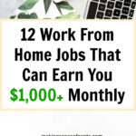 How To Make Money From Home Online Marketing and Make Money Online By Writing Stories