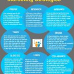 Online Marketing Tools Available and Web Marketing Strategies Slideshare