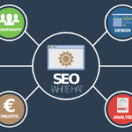 Online Marketing Tools For Small Business and Various Online Marketing Tools Available Today