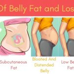 Why Is Belly Fat So Hard To Lose / How Do You Lose Belly Fat In A Week
