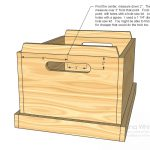 Woodworking Plans For Garden Gates and Woodwork Project Chest