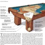 Great Diy Outdoor Pool Table Plans and Bathroom Cabinets Plans Woodworking