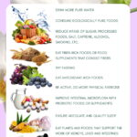 Natural Ways To Detox Your Liver / The Best Body Cleanse And Detox